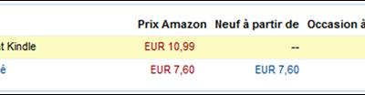 Edition numérique française : exemple d'aberration de prix